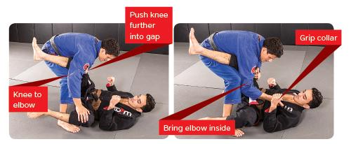 3. Secure the leg
